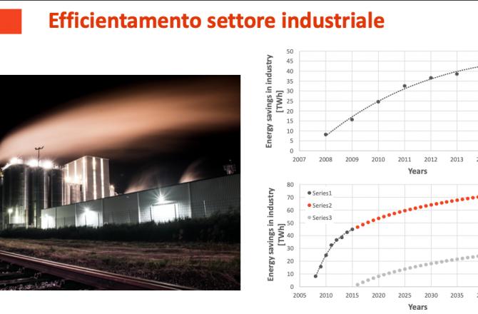 Decarbonizzare l'Italia: quali costi e opportunità economiche?